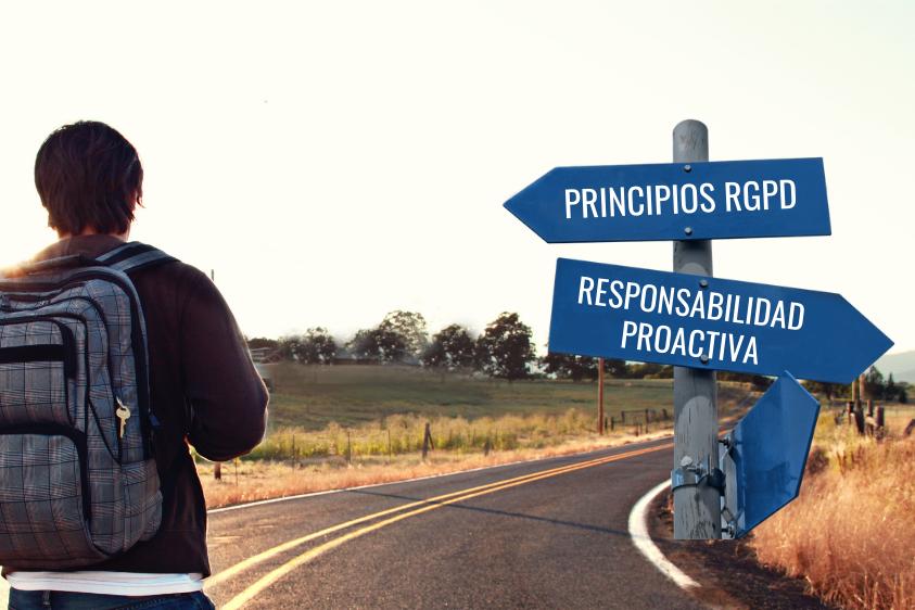 Principios RGPD